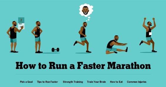 马拉松更快指南(二):有趣而不同的5种速度训练