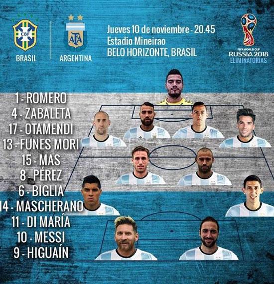 阿根廷提前1天公布首发阵容 梅西搭伊瓜因