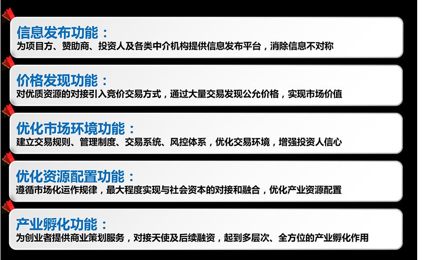 京津冀体育产业资源交易平台功能与作用